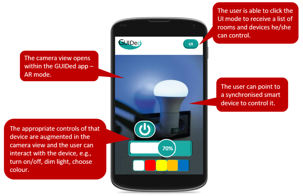 Smartphone interface showing a lamp, the light of which is being adjusted by the GUIDed service.